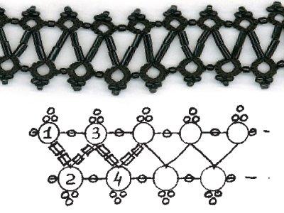 Схема кулона. фриволите