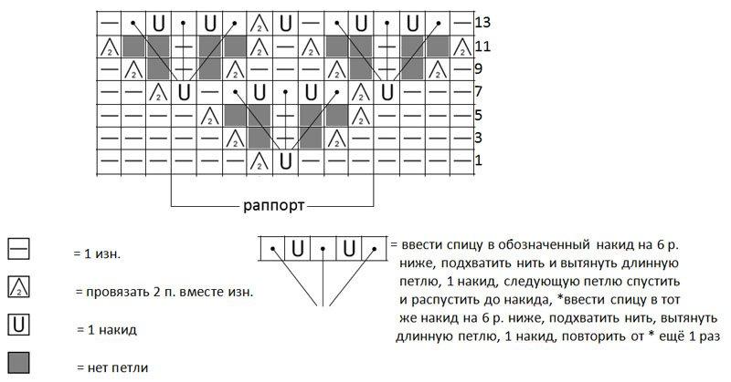 Исправленная схема узора