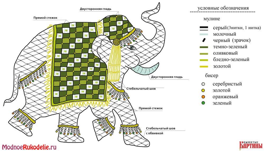 Скачать схему «Слон»